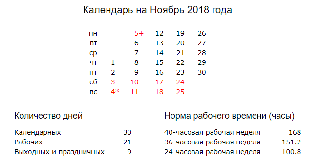 Календари калькуляторы формы справочники тесты.