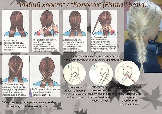 Как самостоятельно научиться плести себе косы