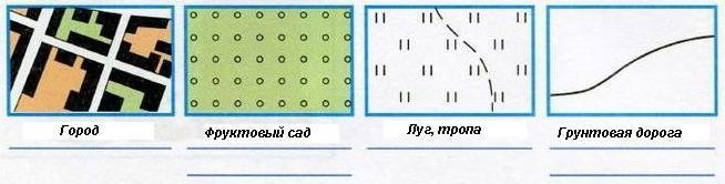 Как правильно построить грунтовую дорогу