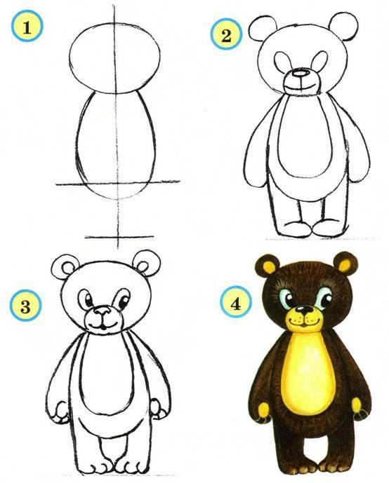 Рисования медведя происходит в