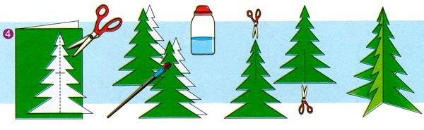 Как сделать объемную елку из бумаги своими руками