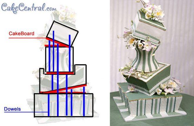 Двухъярусный торт в домашних условиях 454