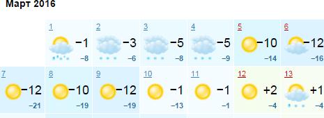 погода на март 2016 года в москве странное рвение Саудовской