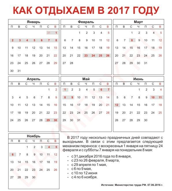Выходные в мае как отдыхаем в этом году майские праздники разделятся на две части: праздник весны и труда и день победы.