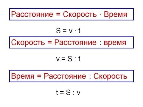 обозначение знаком времени в математике