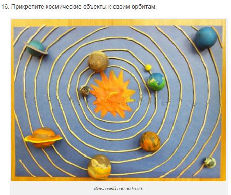Модель Солнечной системы своими руками из пластилина мастер-класс