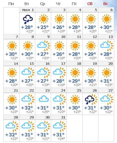 Торговые помещения примерная погода в крыму в июне почему