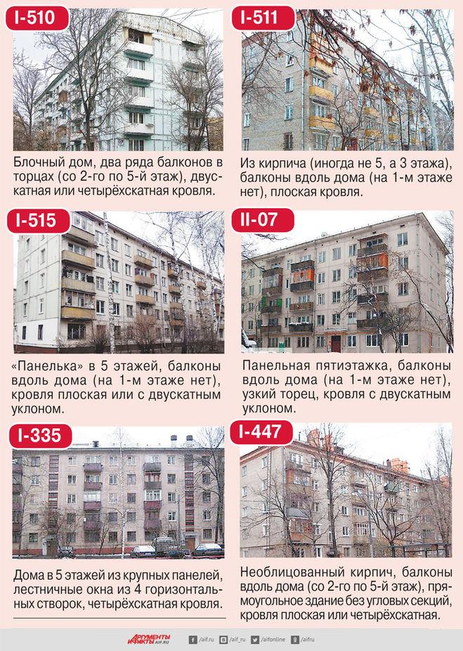 как опредилить пятиэтажки не сносимой серии Санкт-Петербург, Лиговский