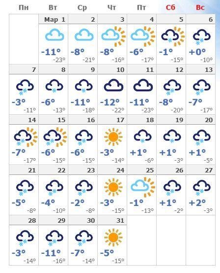 Прогноз погоды в санкт-петербурге ну и погода