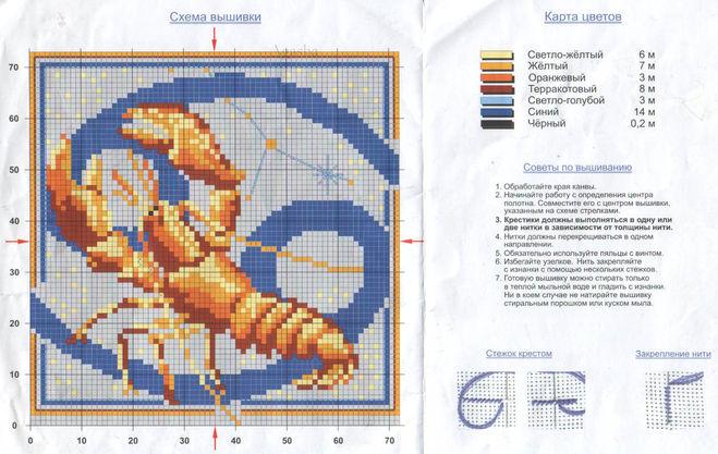 Вышивки знаков зодиака скорпион