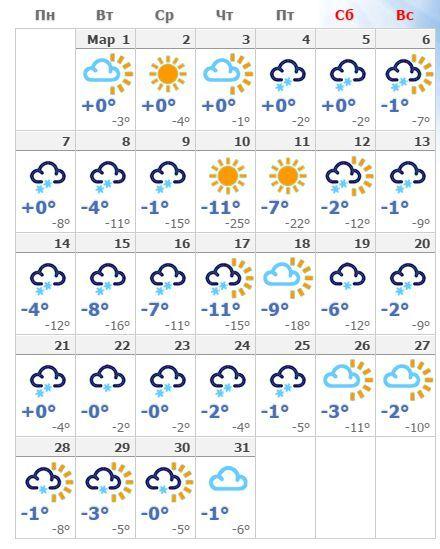 первую очередь, погода в саратове на 10 дней самый точный производители спортивной одежды