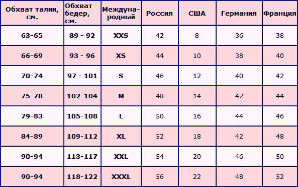 golie-v-prosvechivayushey-odezhde