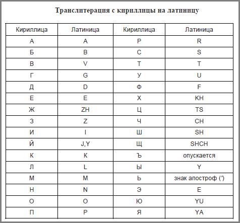 юрист латинскими буквами