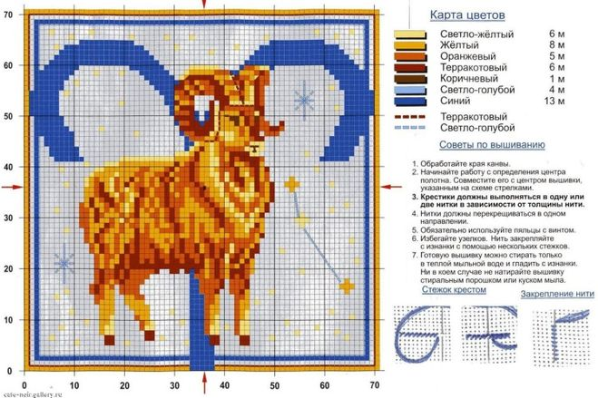Вышивка крестиком схемы знаки зодиака овен 47