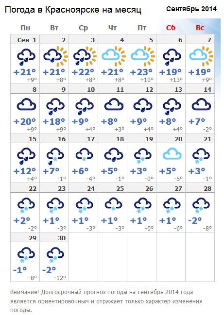 погода красноярск на 14 сентября