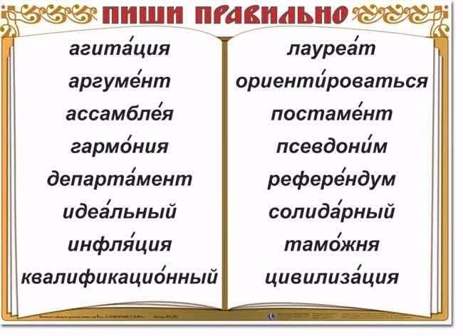 антонім до слова псевдонім МоскваСанкт-ПетербургЕкатеринбург Подобный