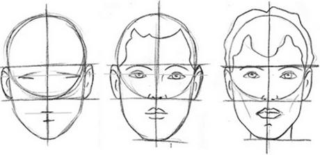 Как нарисовать карандашом поэтапно для начинающих лицо