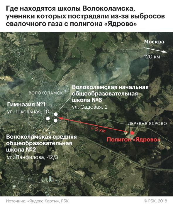 выброс сероводорода в Волоколамске