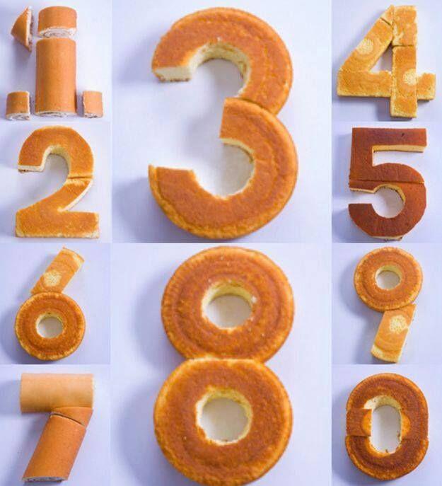 Как сделать цифры из