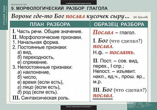 Как сделать разбор рук - Luboil.ru