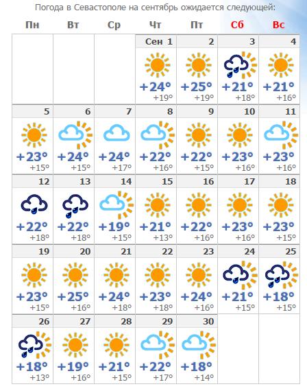 погода в севастополе на сегодня точный Аниме
