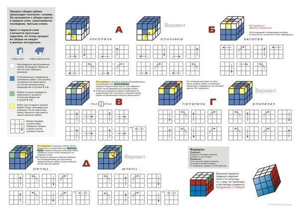 Как быстро собрать кубик Рубик? Поэтапно...