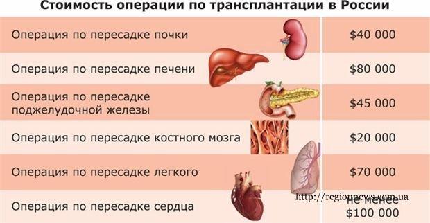 Если анализ на гепатит с отрицательный