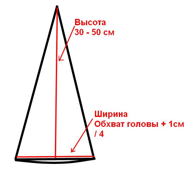 Как сделать новогодний колпак из бумаги - Ekolini.ru