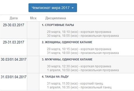 чемпионат мира 2017 по фигурному катанию, расписание соревнований