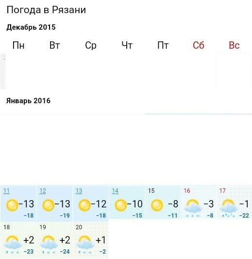 погода на гесметио г.рязань