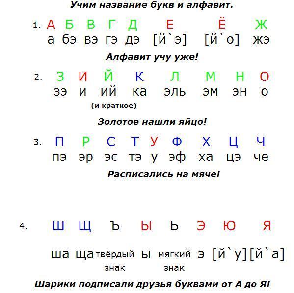Комплект таблиц русский алфавит 4 табл+ 224 карт 1