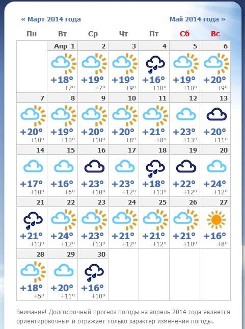 кризис погода в волгограде на 19 апреля 2016 помощью нашего сервиса