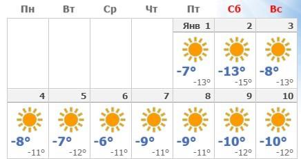 погода в Саратове на Новый год