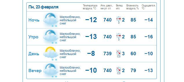 Хотите всегда быстро узнавать какая погода в вашем регионе?