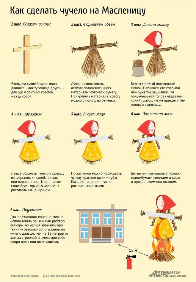 Как сделать чучело пошагово