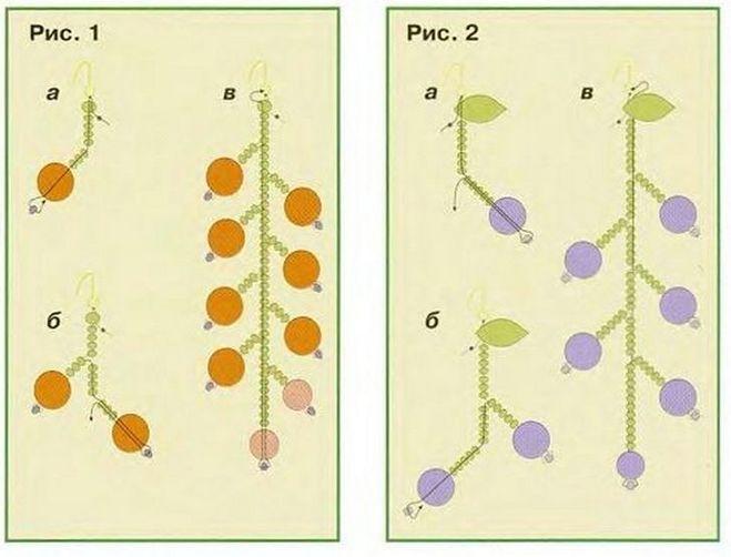 Схема для бисероплетения виноград