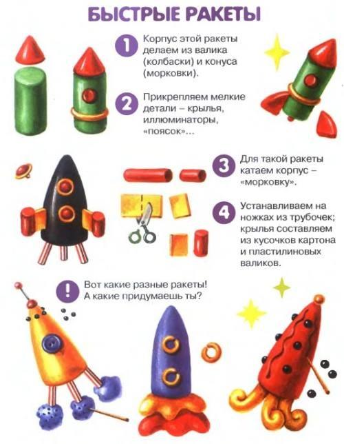 Можно сделать вот такую ракету