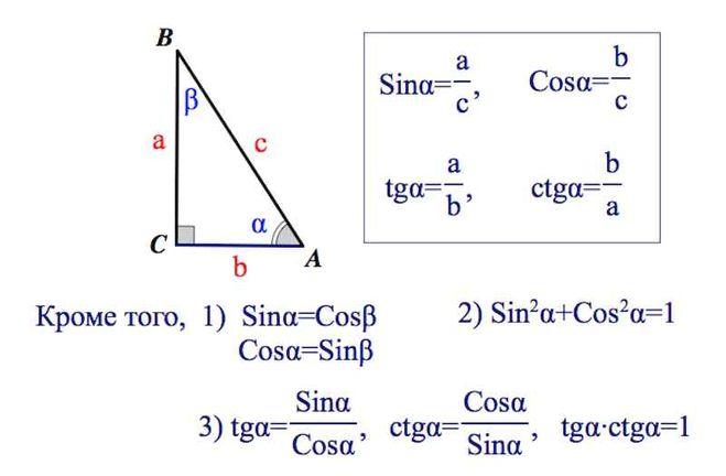 Как найти сторону в треугольнике