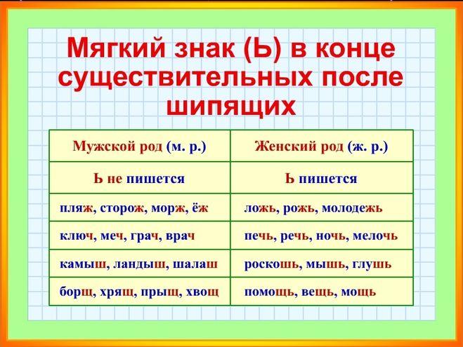 на знаком слова языке смагким украинском