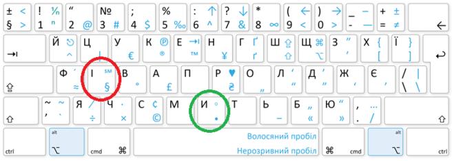 украинская раскладка клавиатуры