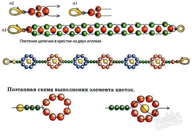 Браслеты из бисера для детей схемы плетения 9