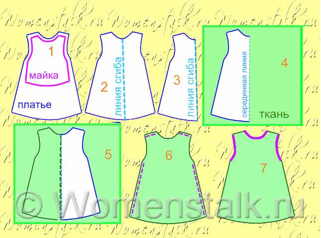 Как шить платье трапеция выкройка фото 106