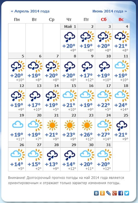 прогноз погоды на завтра в старобельске