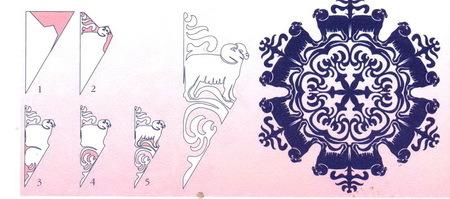 Символы года из бумаги