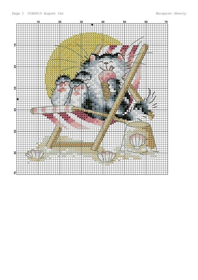 Схемы вышивок крестом коты котята 725