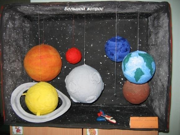 Планеты солнечной системы из бумаги своими руками 46