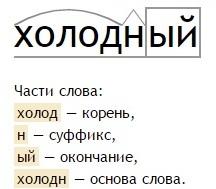 как разобрать слово с твердым знаком по составу