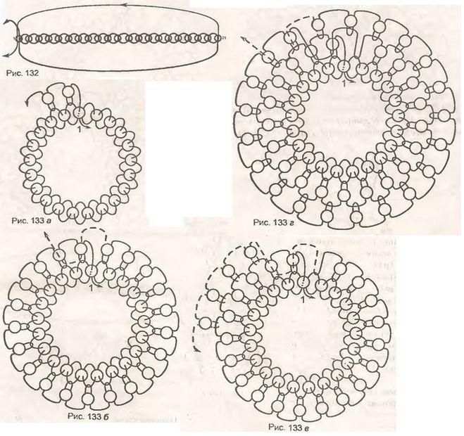 плетения шаров из бисера,