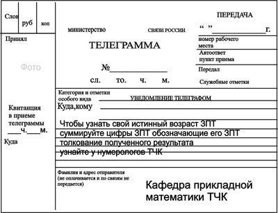 Образец заполнения Телеграммы Почта России