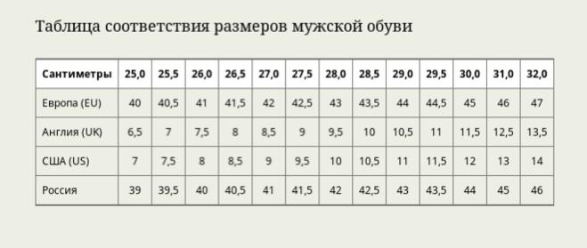 европейской обуви размеров таблица и русской